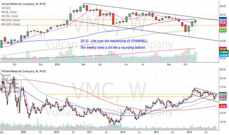 VMC: VMC