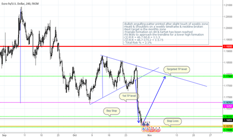 EURUSD: EURUSD Short term buy