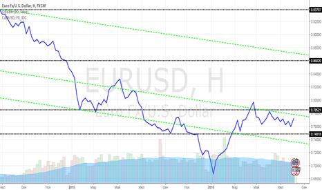EURUSD: CAD - USD - ТРЕНД - Неделя - 140816
