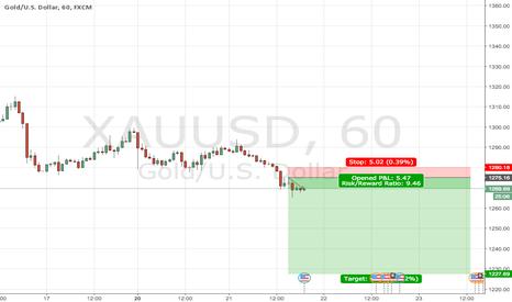 XAUUSD: SellStop