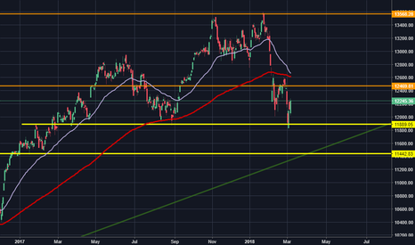 DAX: my view of dax
