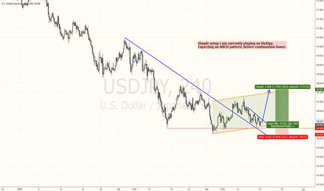 USDJPY: UsdJpy looking for an upside swing