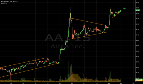 AA: AA staying bullish