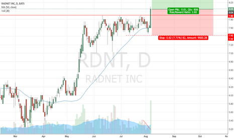RDNT: Long RDNT from base break!