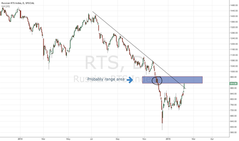 RTS: Next range area in RTS index