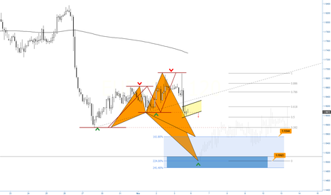 EURUSD: (2h) Structure breakout and eventual Shark at 38%<>224%