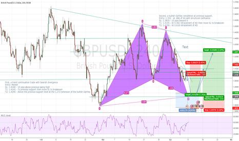 GBPUSD: GBPUSD Trend continuation into bullish Gartley