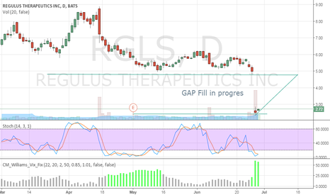 RGLS: Looking at the GAP Fill