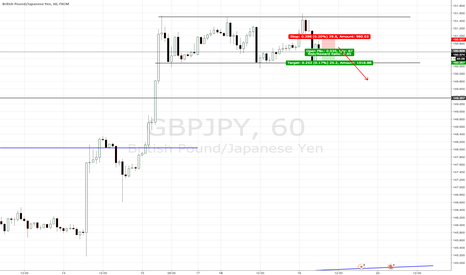 GBPJPY: GBPJPY CHANNEL