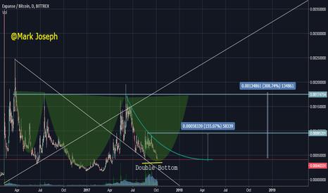 EXPBTC: Expanse Trading Idea