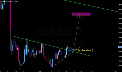 GBPUSD: GBPUSD Big moves 800 pips profit