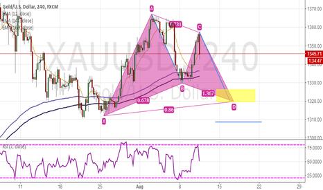 XAUUSD: 240min gold target