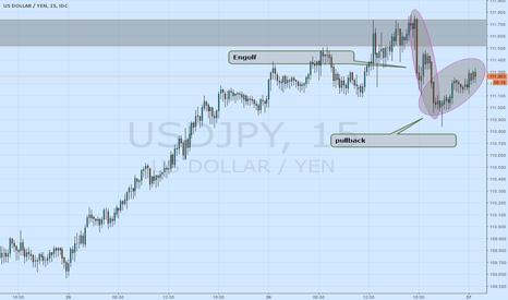 USDJPY: usdjpy engulf pullback on LTF.(Low Time Frame)
