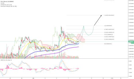 EOSBTC: EOS/BTC CUP with Handle