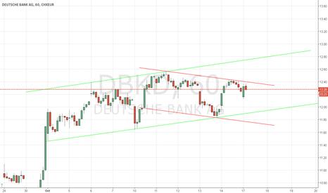 DBK: Dos posibles tendencias