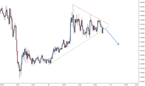 GBPNZD: GBPNZD Short term sell