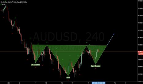 AUDUSD: AUD/USD H&S