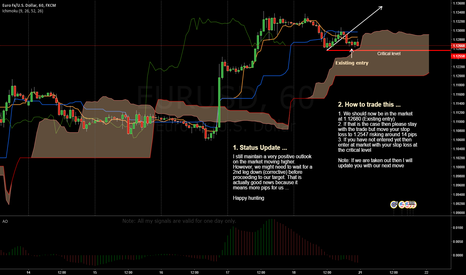EURUSD: A bit more complex but nothing to worry about ...