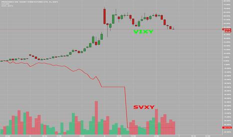VIXY: DEAR SEC