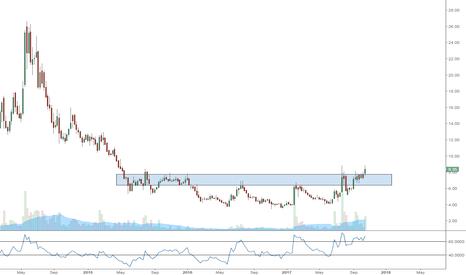 JPPOWER: JP Power - Interesting bottom fishing stock