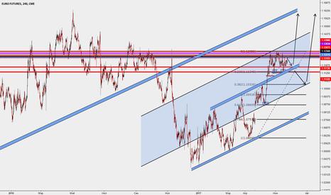 E61!: Два развития событий по евро