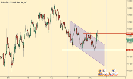 EURUSD: Евро снижается в ожидании ФРС