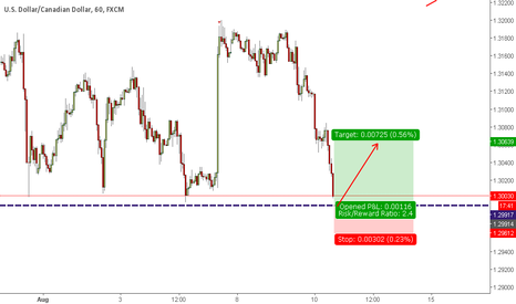 USDCAD: USDCAD Long Opportunity