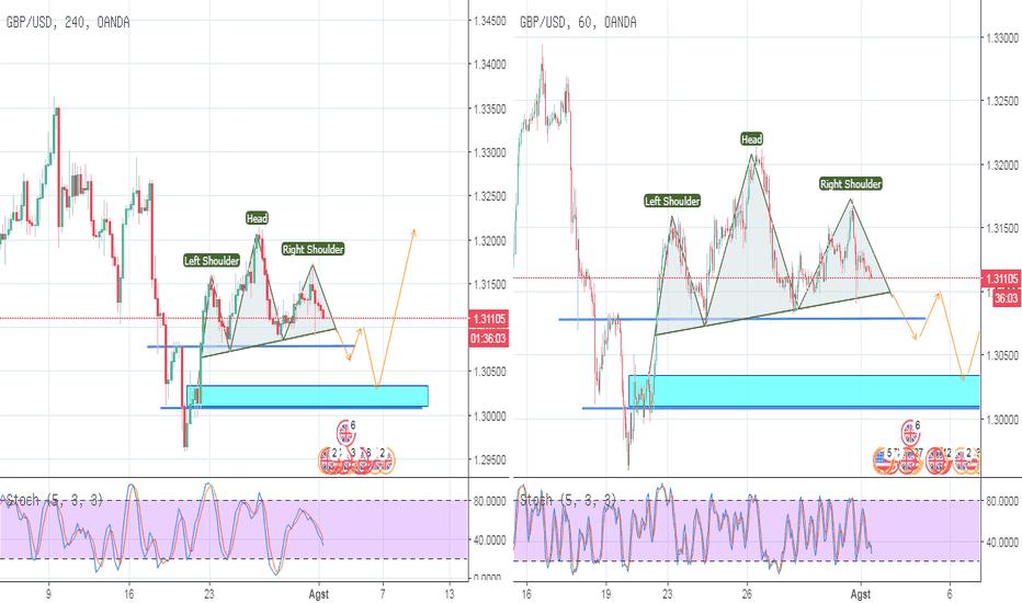 GBPUSD: GBPUSD_Trading Plan