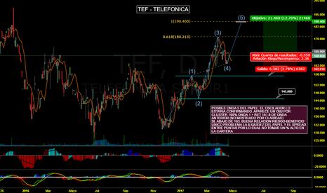 TEF: TEF - Posible onda 5 - Buena relacion riego-beneficio