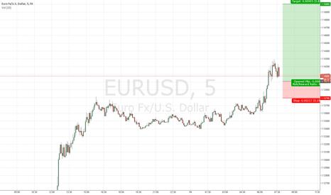 EURUSD: Long $EURUSD Trading Idea #forex