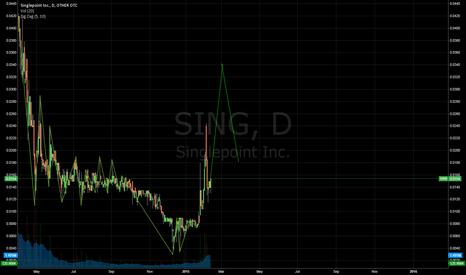 SING: sing