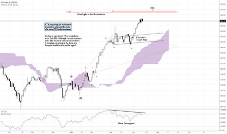 ATX: Australian stock index preparing for correction