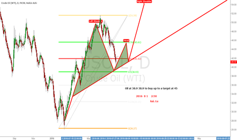 USOIL: Oil at 38.9 38.9 to buy up to a target at 45