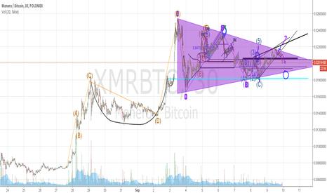 XMRBTC: New Triangle