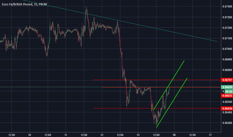 EURGBP: Euro-Sterlina (EUR/GBP) - Recupero?
