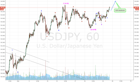USDJPY: UJ update, wave 3 of 3 has started