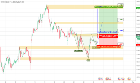 GBPUSD: Buy opportunity