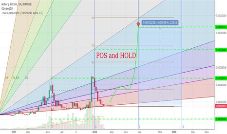ARDRBTC: Pos and hold
