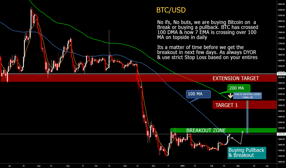 BTCUSDT: Buying Bitcoin for 25-30% Gains without leverage