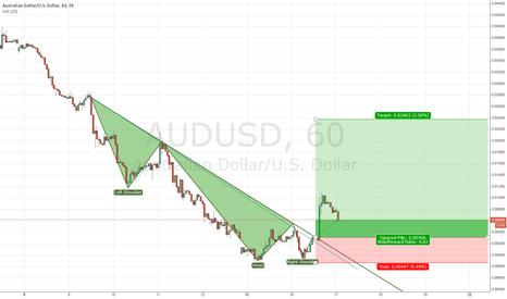 AUDUSD: chart pattern