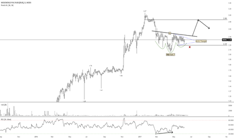 MSNG: MSNG => Waiting for a breakout