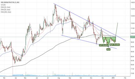 SREINFRA: SREINFRA,Inverse H & S +Bull Engulf + falling wedge->> go go go