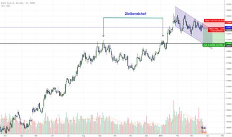 EURUSD: EUR/USD wieder Richtung Süden