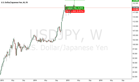 USDJPY: by Morgan via TLaPRO