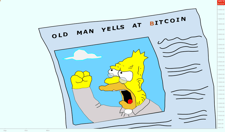BTCUSDT: Old man yells at Bitcoin