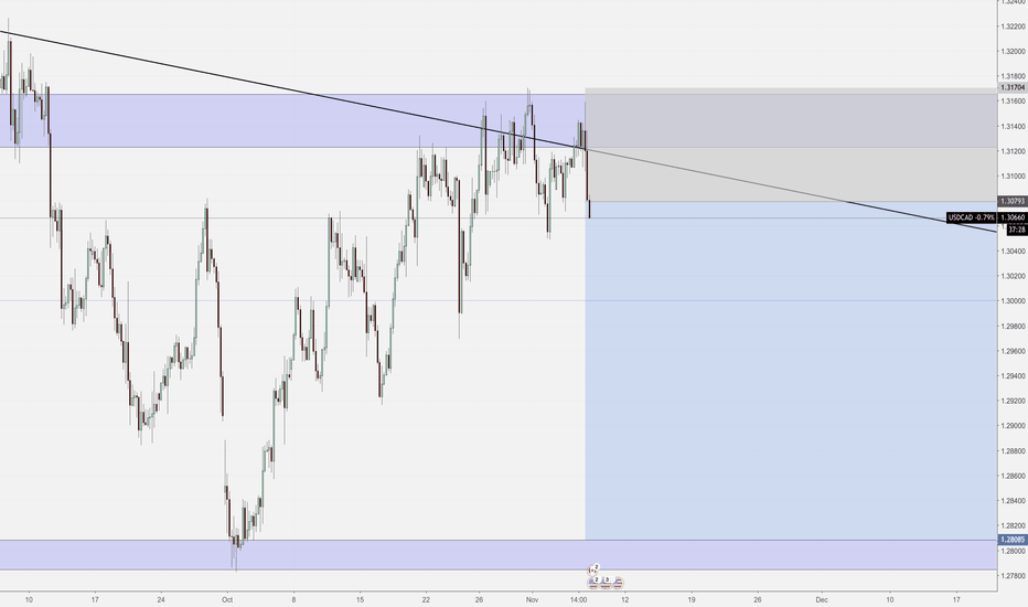 USDCAD: usdcad title
