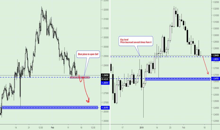 GBPUSD: GBP/USD, Trading plan.