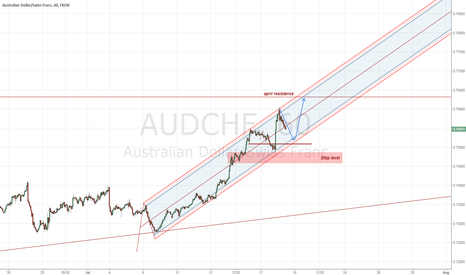 AUDCHF: AUDCHF still in best movement - july 19 - bullish