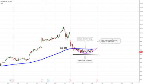 WMT: The signal lines.