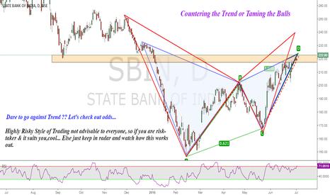 SBIN: SBI Counter Trend Trade : Risky Plan